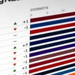 Final Recruiting Rankings