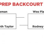 Final Four Of Best All-Time Backcourts