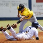 UAPB Golden Lions Coach, Shortstop Earn SWAC Honors
