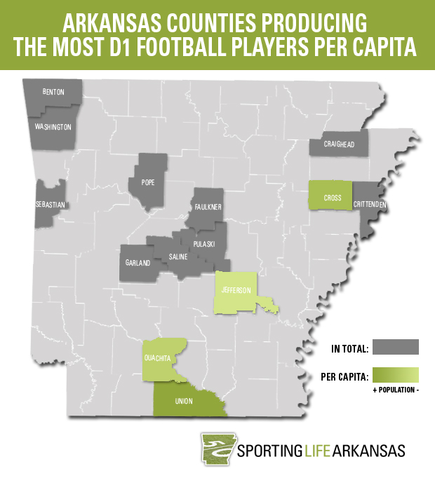 The Arkansas Football Capital copy