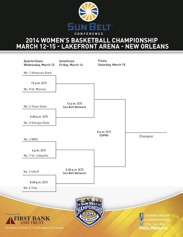 2014 Women's Sun Belt Conference Tournament Bracket
