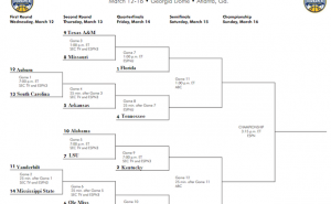 2014 sec tournament bracket