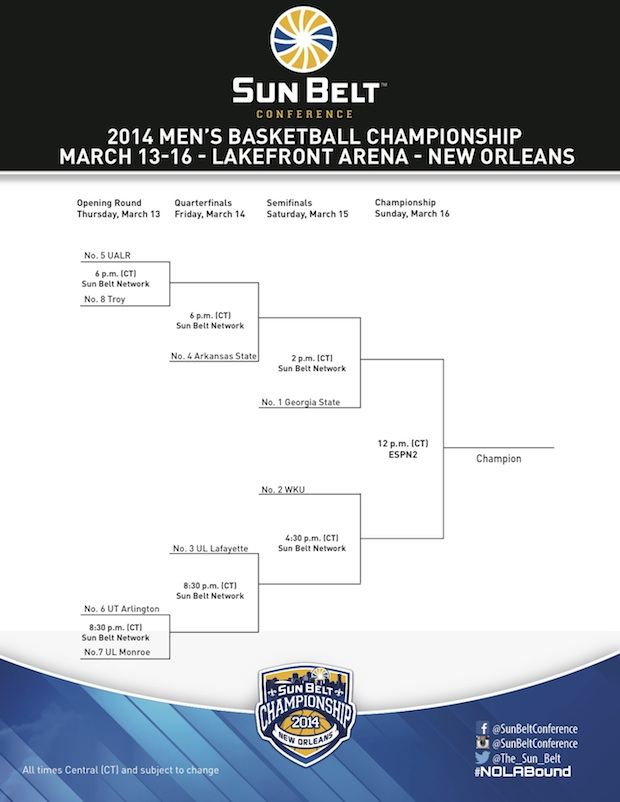 Sun Belt Tournament Bracket