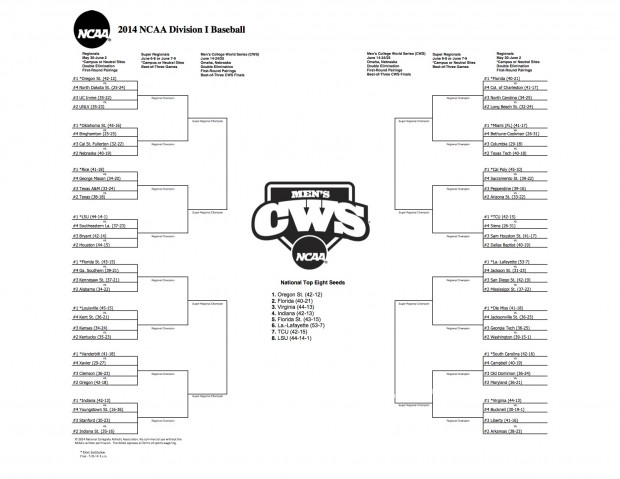 2014 NCAA Baseball Regionals Bracket