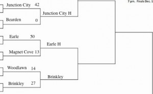 Week 2 Arkansas High School Playoff Brackets