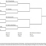 Arkansas High School Football Playoff Brackets Set