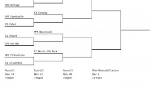 7A Arkansas High School Playoff Brackets