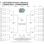 Arkansas Well Represented in 2015 NCAA Women's Bracket