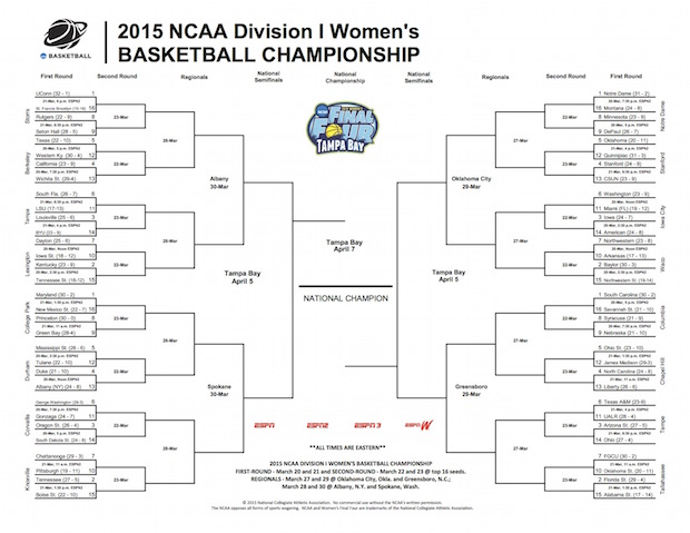 photo about Printable Nit Bracket known as Arkansas Effectively Represented within just 2015 NCAA Womens Bracket