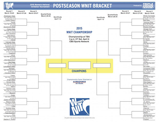 graphic relating to Printable Nit Bracket identify Arkansas Perfectly Represented inside 2015 NCAA Womens Bracket