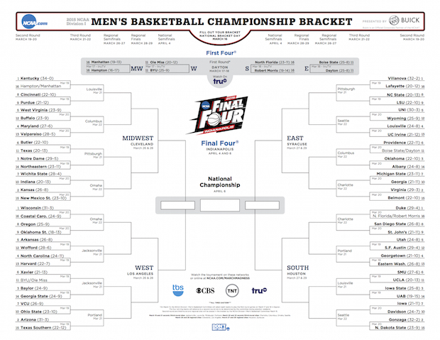 Ncaa Tournament Bracket Funny Names | New Style for 2016-2017