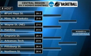 NCAA Div II Women's Basketball Tournament featuring Harding and Arkansas Tech