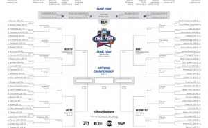 2016 ncaa tournament bracket