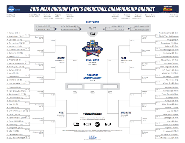 ... you think the Little Rock Trojans will go in the 2016 NCAA Tournament