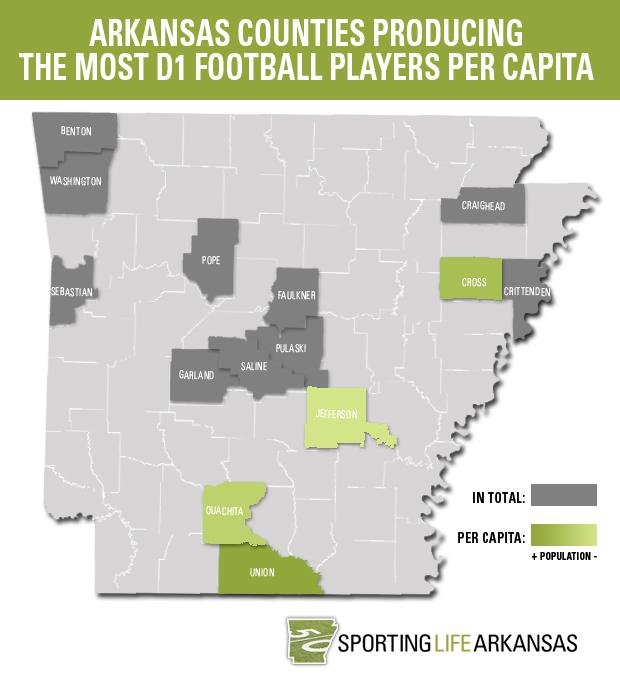The Arkansas Football Capital copy