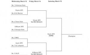 2014 Women's Sun Belt Conference Tournament Bracket