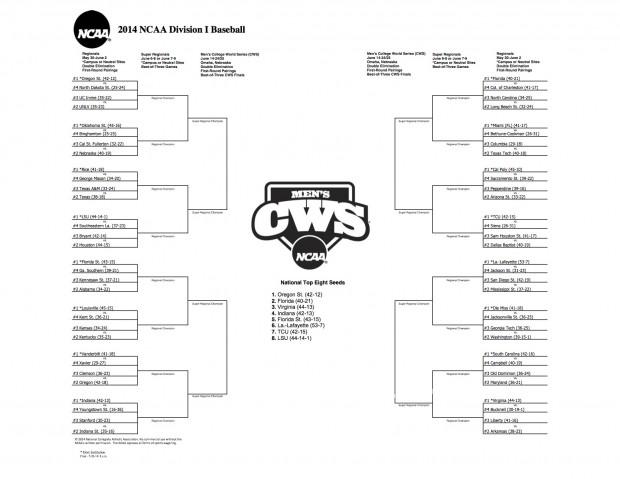 2014 NCAA Baseball Regionals Bracket