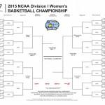 Arkansas Well Represented in 2015 NCAA Women's Bracket