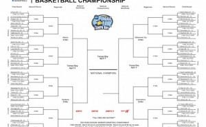 2015 NCAA Women's Bracket