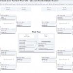 Rex's Rankings – 2015 Arkansas High School Football Playoffs Begin
