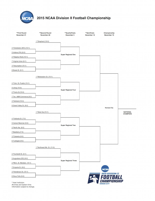 division II football playoff