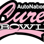 Red Wolves Face UCF in Cure Bowl