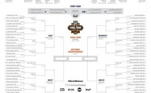 2017 NCAA Tournament Bracket sized seton hall