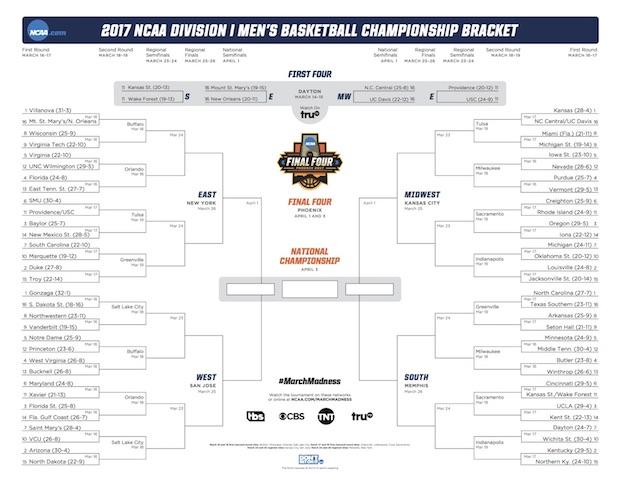 2017 NCAA Tournament Bracket sized seton hall